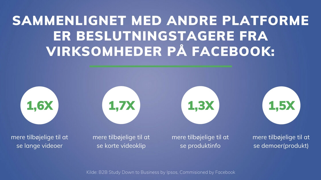 Facebook b2b marketing sociale medier